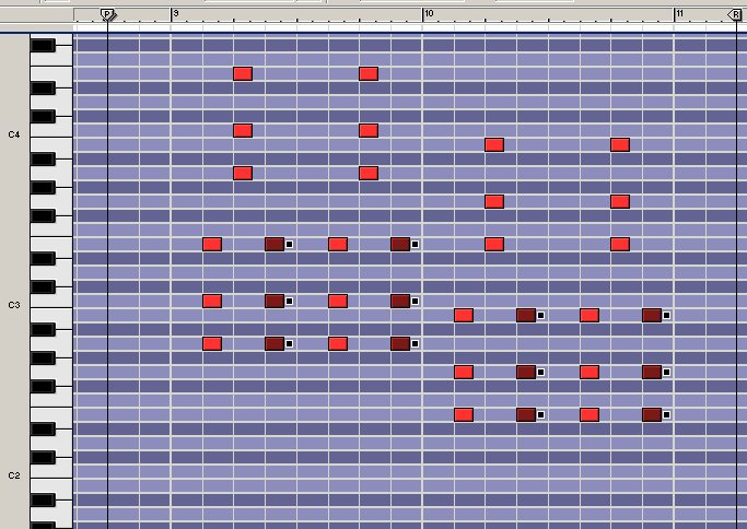 Making Dub With Computers Chapter 19 Midi 10 The Riddim Or